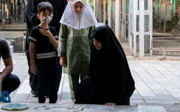 کاهش چشمگیر مرگ ومیر تهرانی ها در هفته اول فروردین سال جاری نسبت به 99